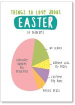 Easter pie chart